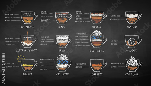 Fototapeta Vector chalk sketches set of coffee recipes obraz