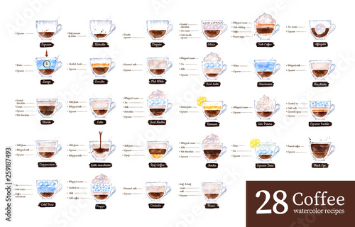 Watercolor illustration set of coffee recipes - 259187493