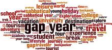 Gap Year Word Cloud