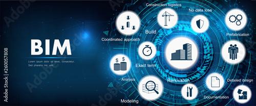 Foto BIM banner - building information modeling