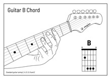 B Chord - B Major Open Chord For Beginners, Vector. Hand Draw