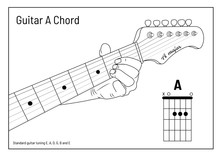 A Chord - A Major Open Chord For Beginners, Vector. Hand Draw