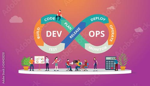 Fotografie, Obraz  Programmers at work concept using devops software development practices - vector
