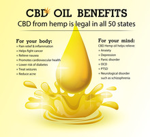 CBD Oil Benefits,Medical Uses For Cbd Oil,backgrounds