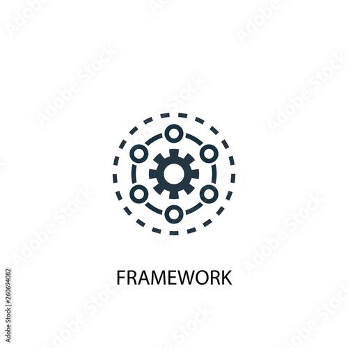 Obraz na płótnie Framework icon