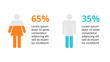 Marketing vector infographic slide template. Target audience by gender. Male female targeting percents. Human silhouette. Market strategy.