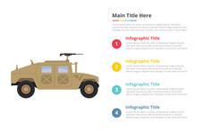 Humvee Military Infographics T...