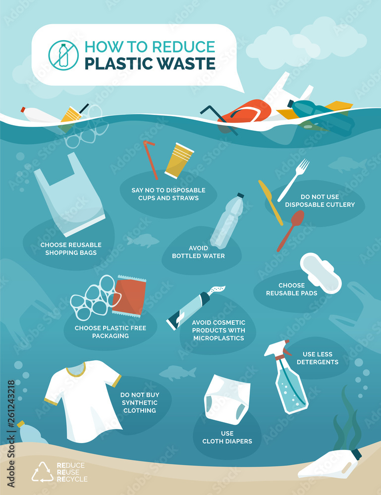 Fototapeta How to reduce plastic pollution in our oceans