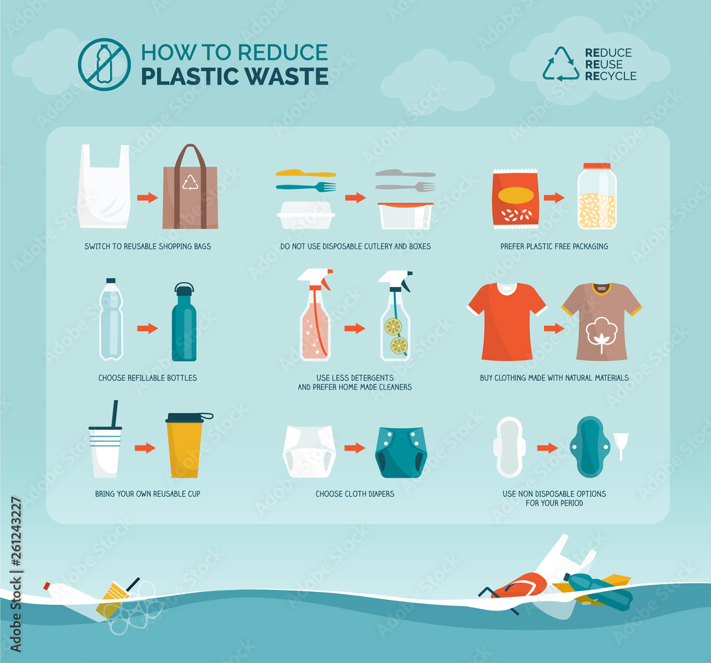Fototapeta Tips to reduce plastic waste and plastic pollution