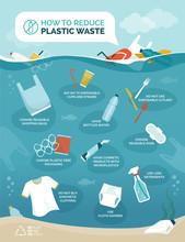 How To Reduce Plastic Pollutio...