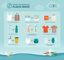 Tips To Reduce Plastic Waste A...