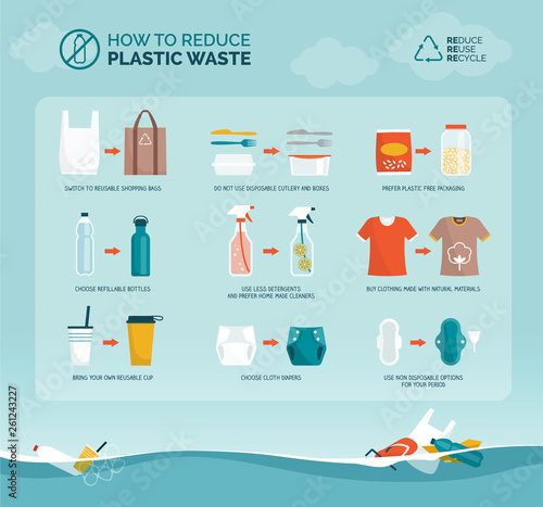 Fotografía  Tips to reduce plastic waste and plastic pollution
