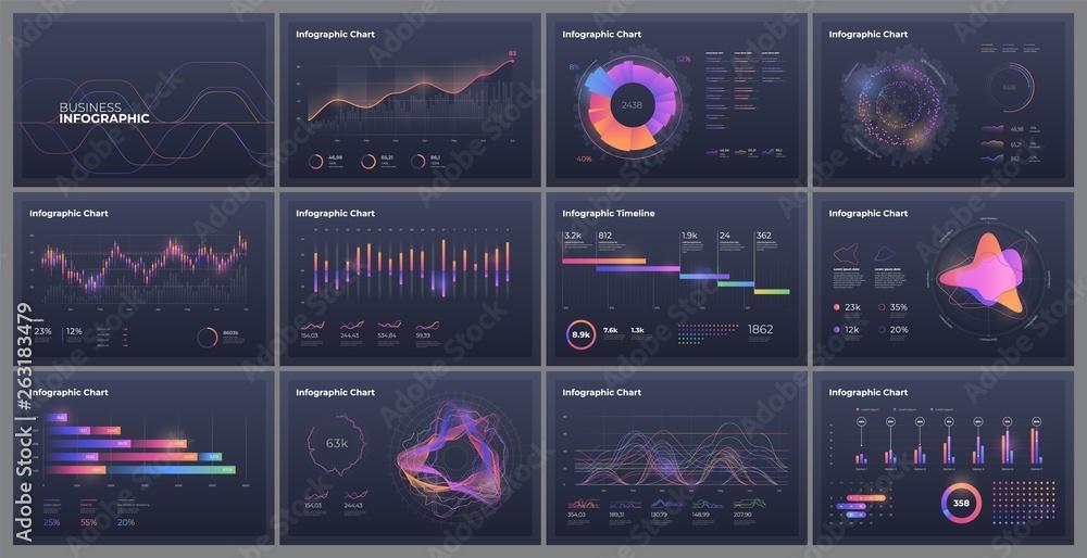 Fototapeta Dashboard infographic template with big data visualization. Pie charts, workflow, web design, UI elements.