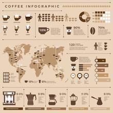 Coffee Infographic. Worldwide ...