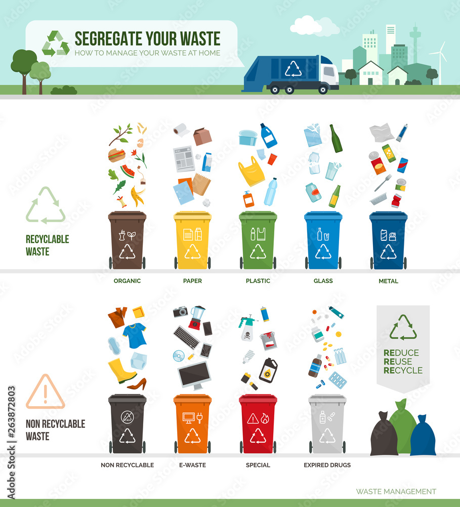 Fototapeta Waste segregation and recycling infographic