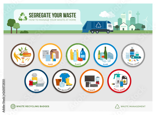 Fototapeta  Waste separation and recycling badges