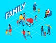 Family Isometric Flowchart