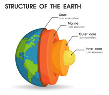 The Structure Of The World Tha...