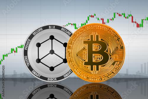 BiboxCoin description