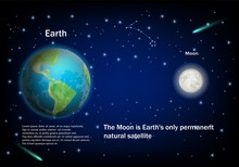 Earth And Its One Moon, Vector Educational Poster