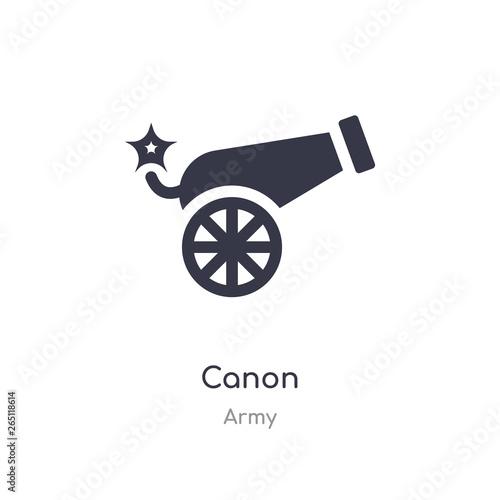 Fotomural canon icon