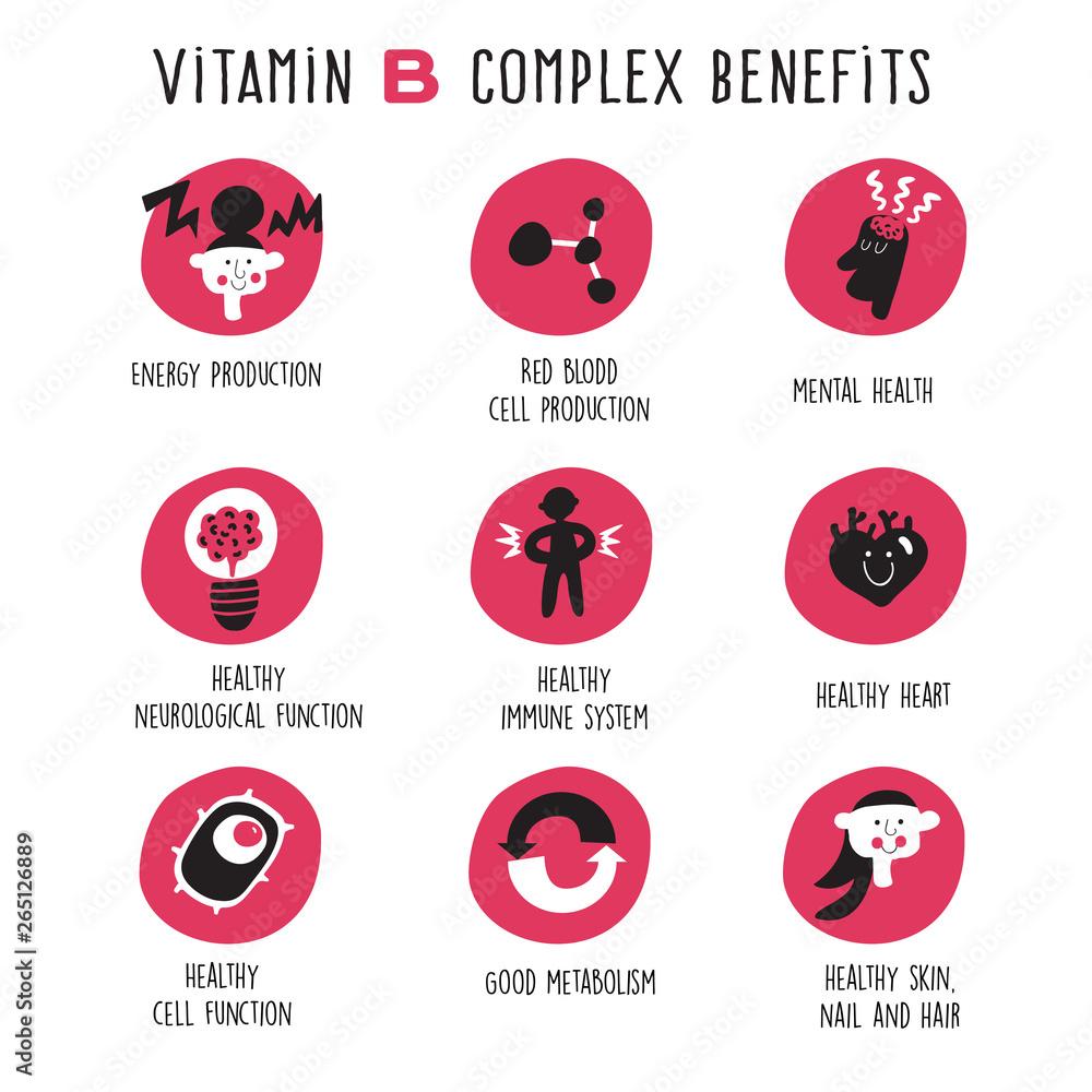 Fototapety, obrazy: Vitamin B complex benefits. Vector Cartoon icons set.