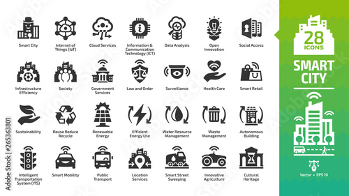 Canvas Print Smart city icon set with infrastructure efficiency technology, future digital urban, autonomous building and home, internet of things, cloud computing, innovation business and transport glyph symbols