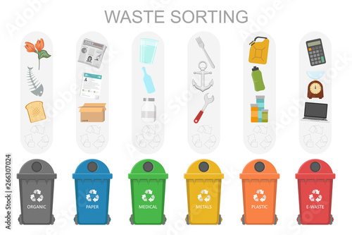 Fototapety, obrazy: The concept of sorting garbage for the environment. Sorting and recycling. Sorting and disposal of waste into containers, proper sorting of waste in containers.