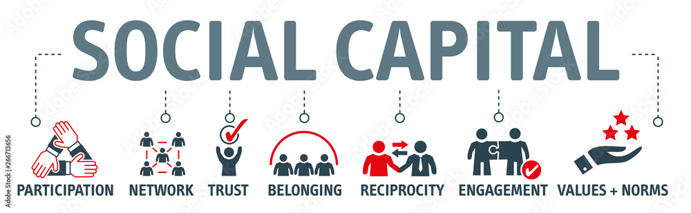 Fototapeta Banner social capital vector illustration with icons