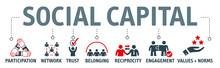 Banner Social Capital Vector I...