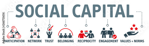 Banner social capital vector illustration with icons Fototapete