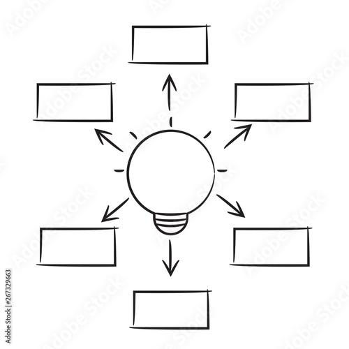 Carta da parati hand drawn light bulb mind mapping diagram template
