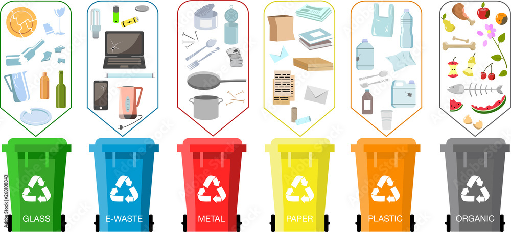 Fototapeta Trash cans with sorted garbage set. Different types of Waste: Organic, Plastic, Metal, Paper, Glass, E-waste. Color poster waste management. Concept of Recycles Day and ecology Segregate waste.