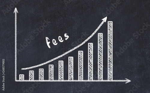 Leinwand Poster Chalkboard drawing of increasing business graph with up arrow and inscription fe