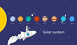 Solar system. Flat linear style illustration.
