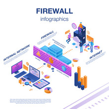 Firewall Server Infographic. Isometric Of Firewall Server Vector Infographic For Web Design
