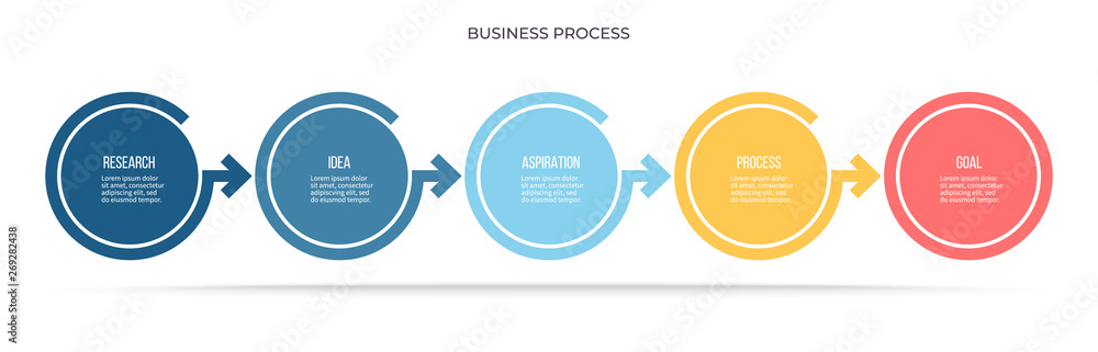 Fototapety, obrazy: Business infographics. Timeline with 5 steps, options, circles. Vector template.