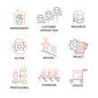 Modern Flat thin line Icon Set in Concept of Business and Human Management with word Customer Satisfaction,Improvement,Resources,Action,Passion,Project,Professional,Teamwork,Logistic. Editable Stroke.