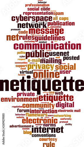 Valokuvatapetti Netiquette word cloud
