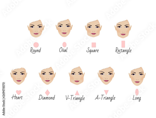 Photo  Set of nine different woman's face shapes