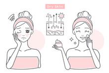 Skin Care Problem