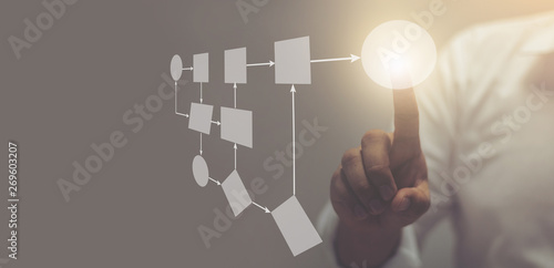 Business Process Concept Fotobehang