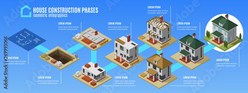Photo  House Construction Phases Infographics