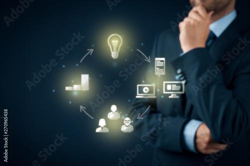 Content marketing cycle concept Fototapeta