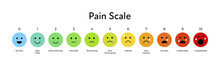 Vector Flat Horizontal Pain Measurement Scale. Colorful Icon Set Of Emotions From Happy Blue To Red Crying. Ten Gradation Form No Pain To Unspeakable Element Of UI Design For Medical Pain Test.