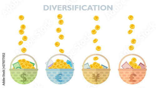 Idea of currency diversification vector illustration with baskets of coins and banknotes of dollars, euro, pounds and yen