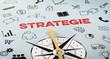 Leinwandbild Motiv Kompass  mit Icons und Text - Strategie
