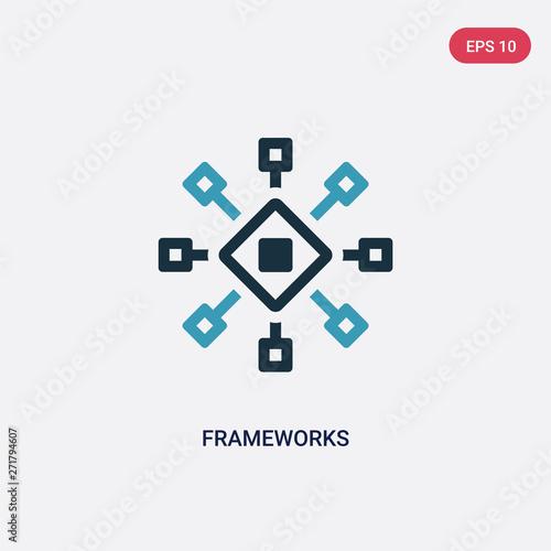 Obraz na płótnie two color frameworks vector icon from technology concept