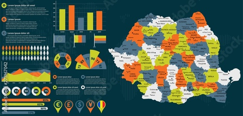 Fotografie, Obraz Detailed Romania map with infographic elements