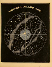 Astronomical Illustration. Old...